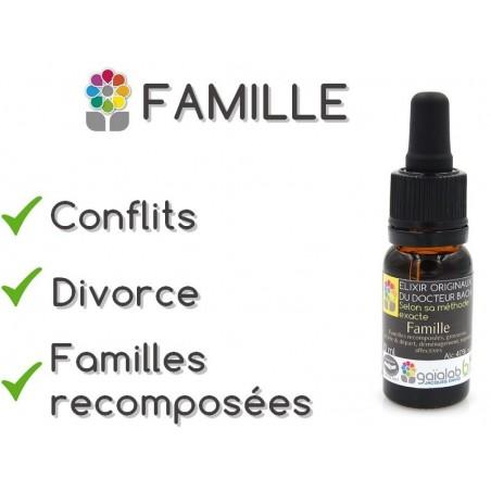 Elixir composé FAMILLE